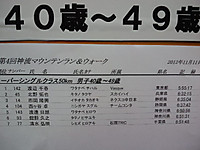Ca3i0011